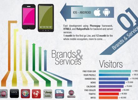 infografica_fiat_thumb
